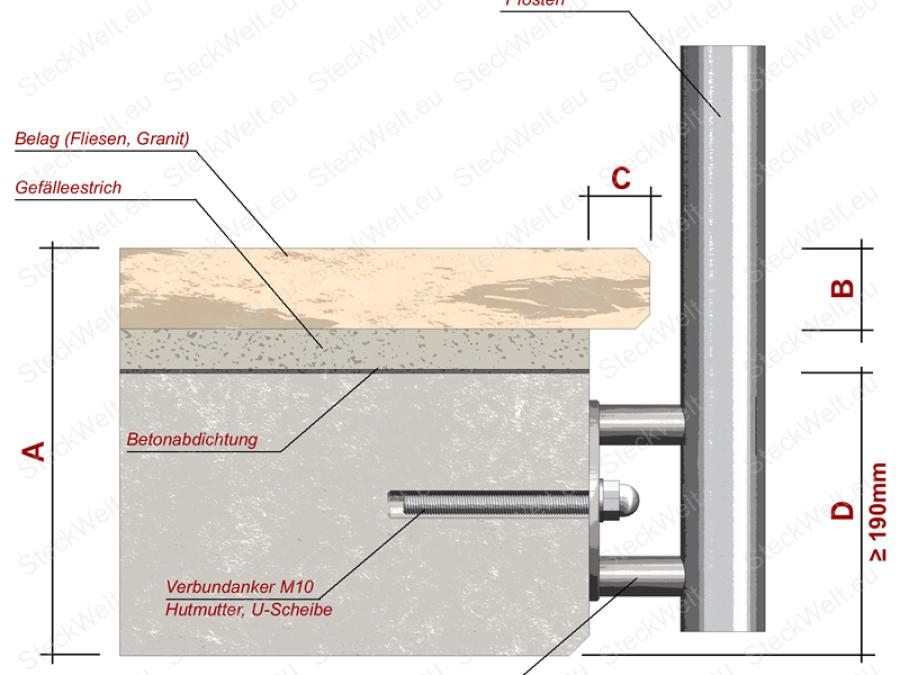 Balkongeländer Befestigung Unterseite montagebau marc zettl geländer befestigung